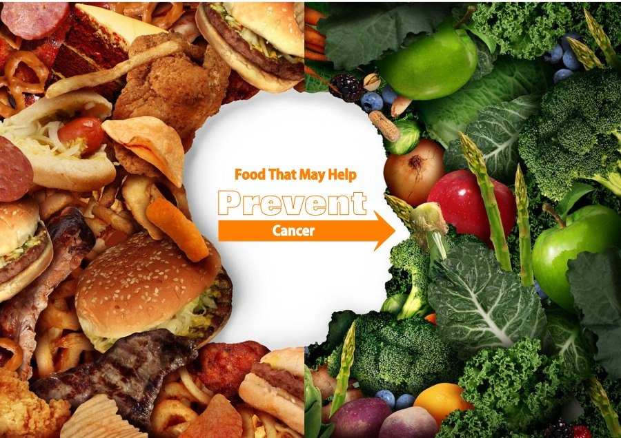 Food That May Help Prevent Cancer